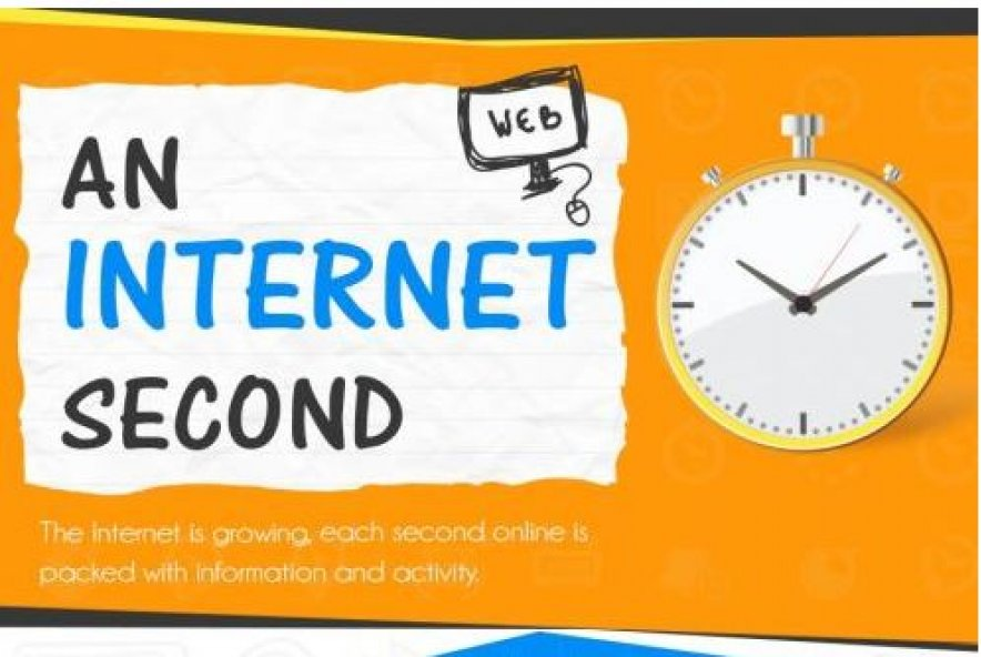 What happens in an internet second?