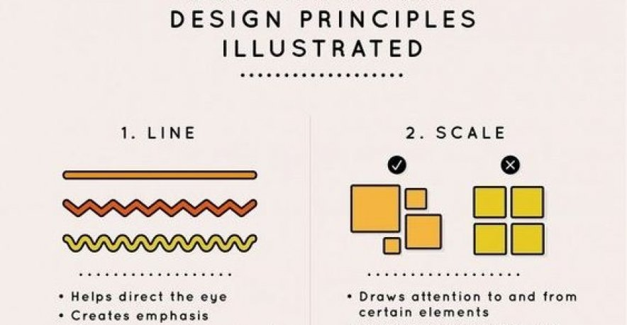 20 important design principles