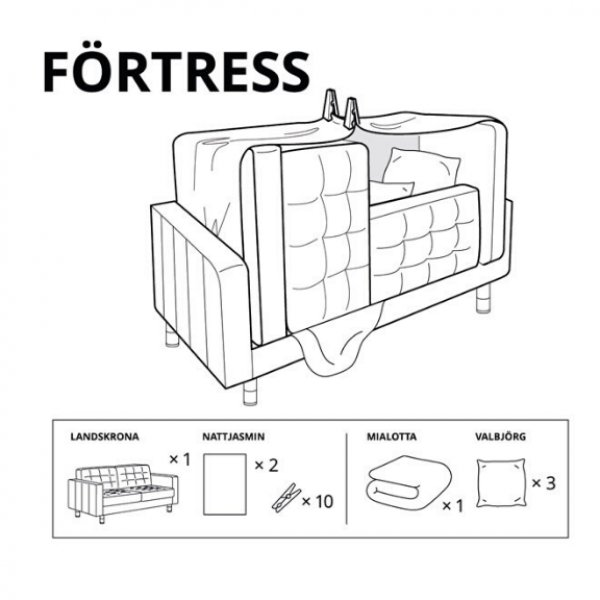 Ikea Has a New Fort(e)